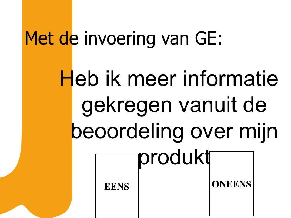 Met de invoering van GE: Heb ik meer informatie gekregen vanuit de beoordeling over mijn produkt EENS ONEENS