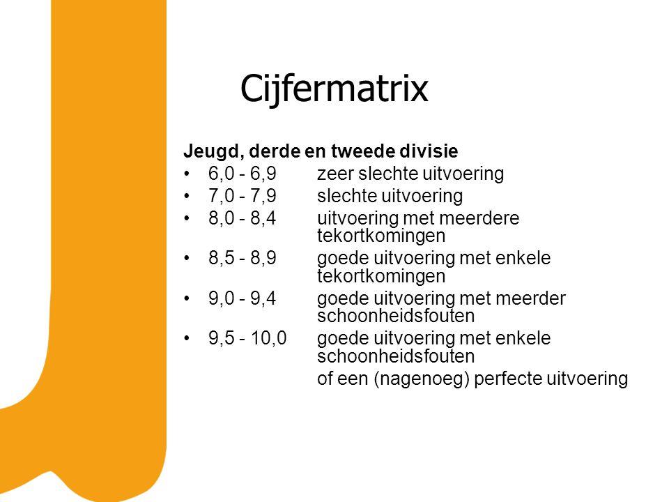 Cijfermatrix Jeugd, derde en tweede divisie 6,0 - 6,9zeer slechte uitvoering 7,0 - 7,9slechte uitvoering 8,0 - 8,4uitvoering met meerdere tekortkoming