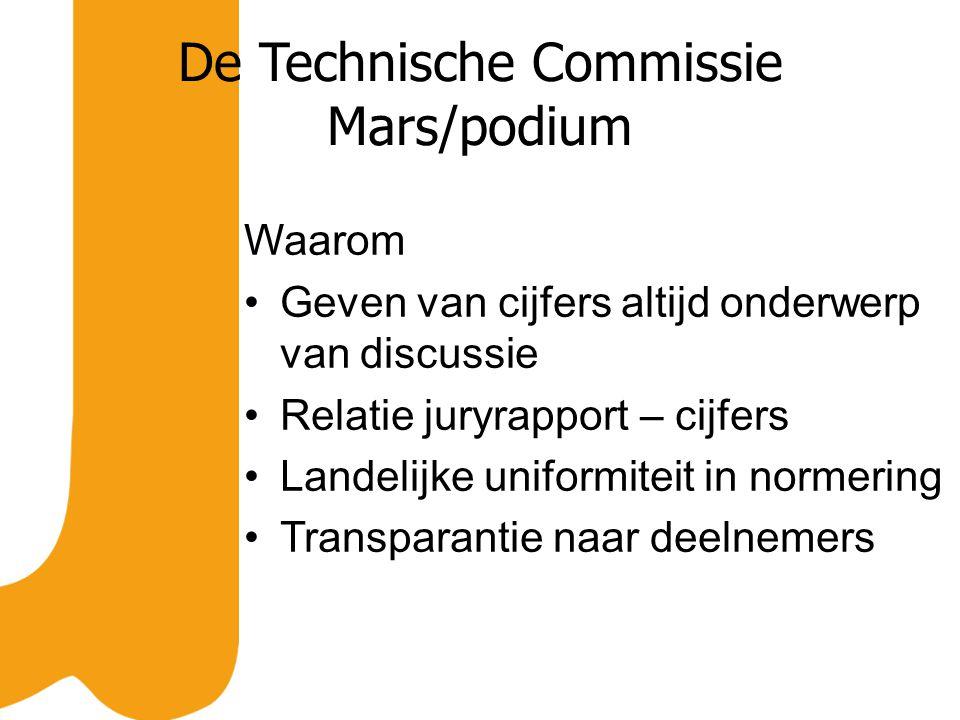 De Technische Commissie Mars/podium Waarom Geven van cijfers altijd onderwerp van discussie Relatie juryrapport – cijfers Landelijke uniformiteit in normering Transparantie naar deelnemers