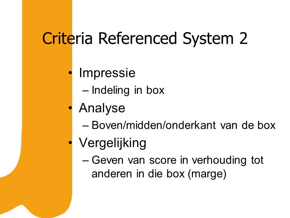 Criteria Referenced System 2 Impressie –Indeling in box Analyse –Boven/midden/onderkant van de box Vergelijking –Geven van score in verhouding tot anderen in die box (marge)