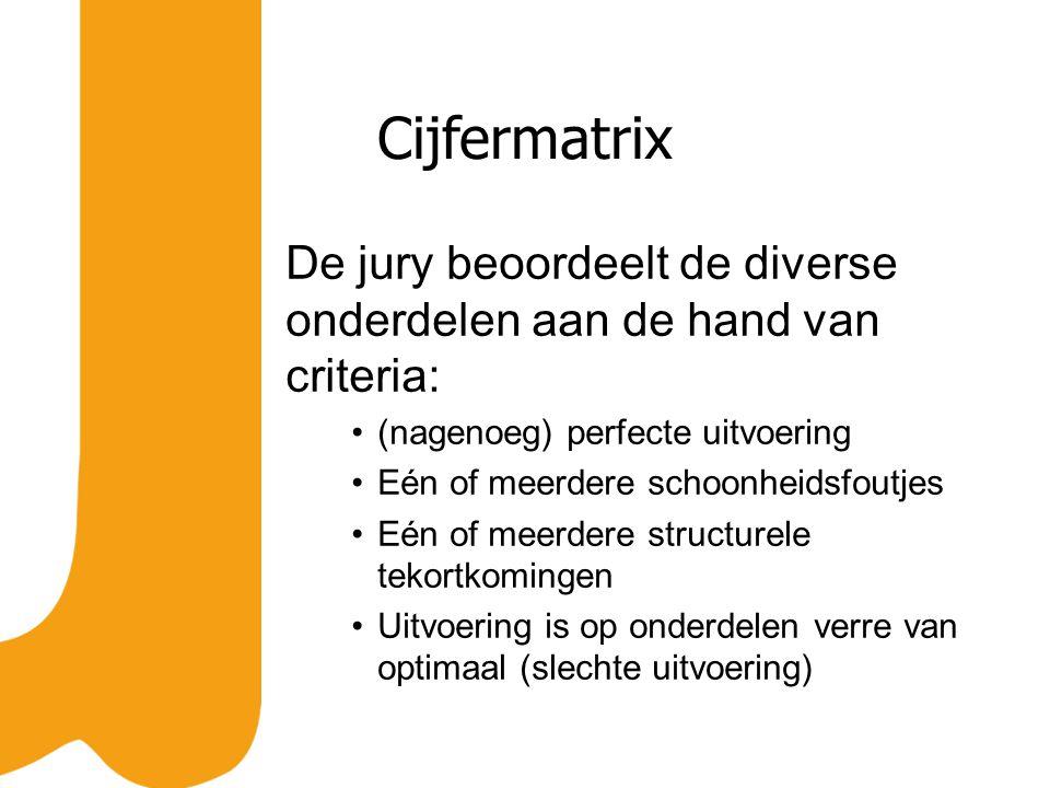 Cijfermatrix De jury beoordeelt de diverse onderdelen aan de hand van criteria: (nagenoeg) perfecte uitvoering Eén of meerdere schoonheidsfoutjes Eén of meerdere structurele tekortkomingen Uitvoering is op onderdelen verre van optimaal (slechte uitvoering)
