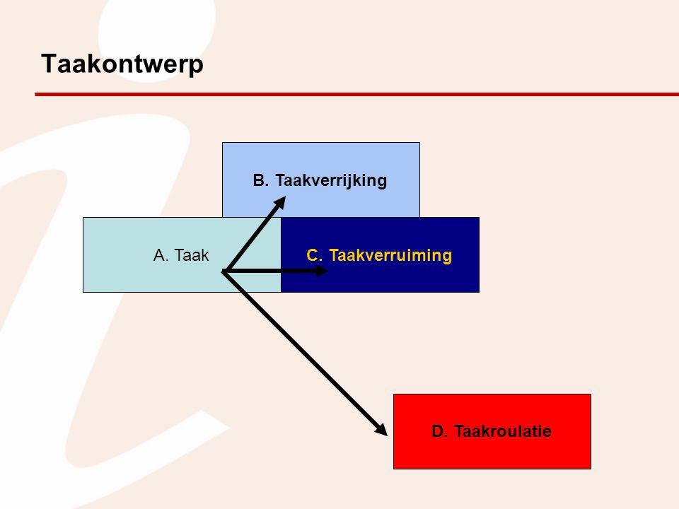 Taakontwerp A. TaakC. Taakverruiming D. Taakroulatie B. Taakverrijking