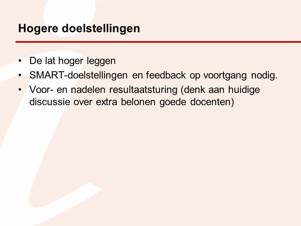 Hogere doelstellingen De lat hoger leggen SMART-doelstellingen en feedback op voortgang nodig. Voor- en nadelen resultaatsturing (denk aan huidige dis