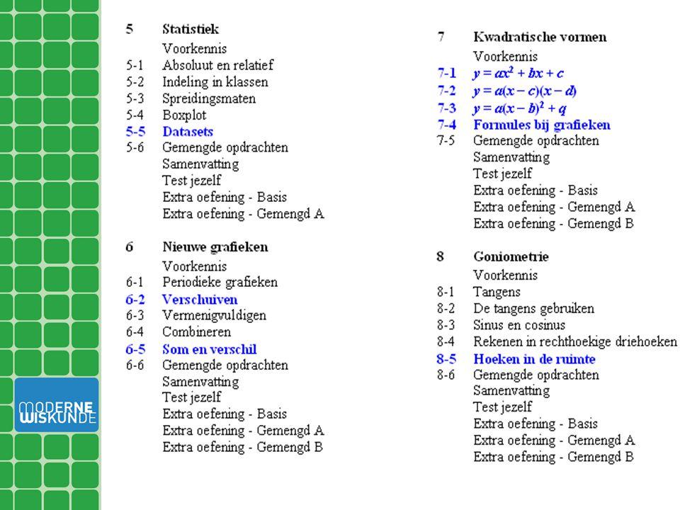 Inhoud - begin met passer, geodriehoek (1A blz 12) - opbouw van lineaire formule (1A blz 187) - hfd 12 niet meer haakjes wegwerken wel lineaire en kwadr.