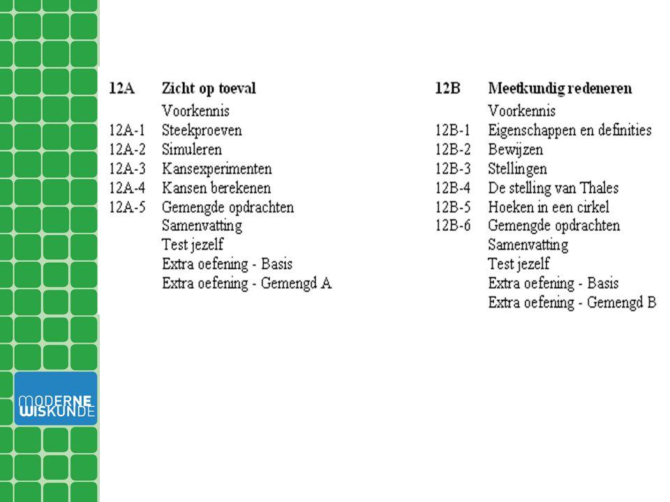 Invoering rekentoets in 2014 Referentieniveaus zijn vastgesteld (3F voor havo/vwo; voor vwo mogelijk 3S?) Rekentoetswijzers zijn vastgesteld Invoering Rekentoets in 2014 Rekentoets in het laatste of voorlaatste jaar De uitslag Rekentoets is onderdeel van de zak/slaagregeling