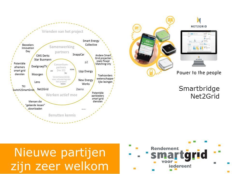 Nieuwe partijen zijn zeer welkom Smartbridge Net2Grid