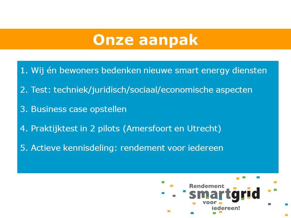 Onze aanpak 1. Wij én bewoners bedenken nieuwe smart energy diensten 2. Test: techniek/juridisch/sociaal/economische aspecten 3. Business case opstell