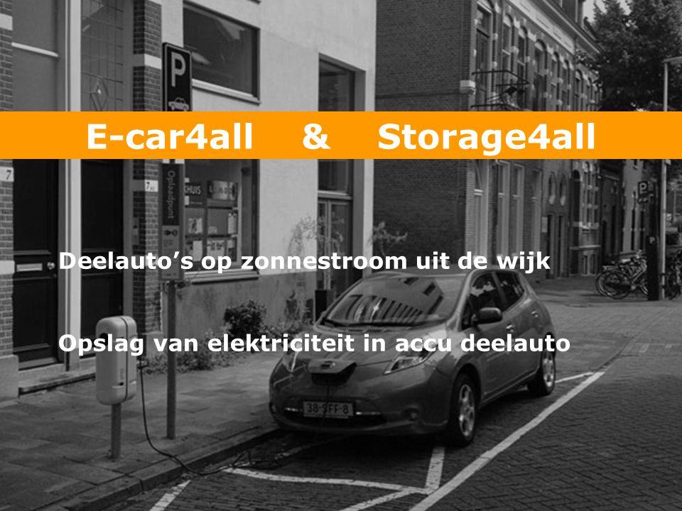 E-car4all & Storage4all Deelauto's op zonnestroom uit de wijk Opslag van elektriciteit in accu deelauto