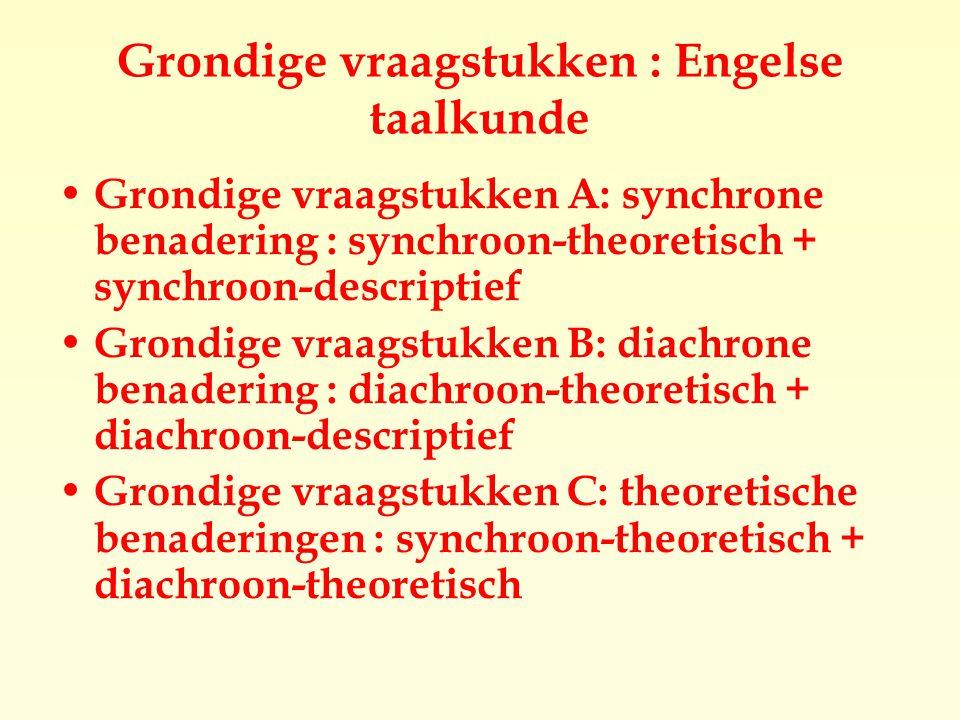 Grondige vraagstukken : Engelse taalkunde Grondige vraagstukken A: synchrone benadering : synchroon-theoretisch + synchroon-descriptief Grondige vraagstukken B: diachrone benadering : diachroon-theoretisch + diachroon-descriptief Grondige vraagstukken C: theoretische benaderingen : synchroon-theoretisch + diachroon-theoretisch