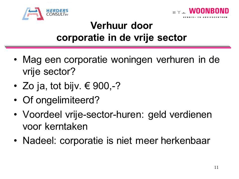 Mag een corporatie woningen verhuren in de vrije sector? Zo ja, tot bijv. € 900,-? Of ongelimiteerd? Voordeel vrije-sector-huren: geld verdienen voor