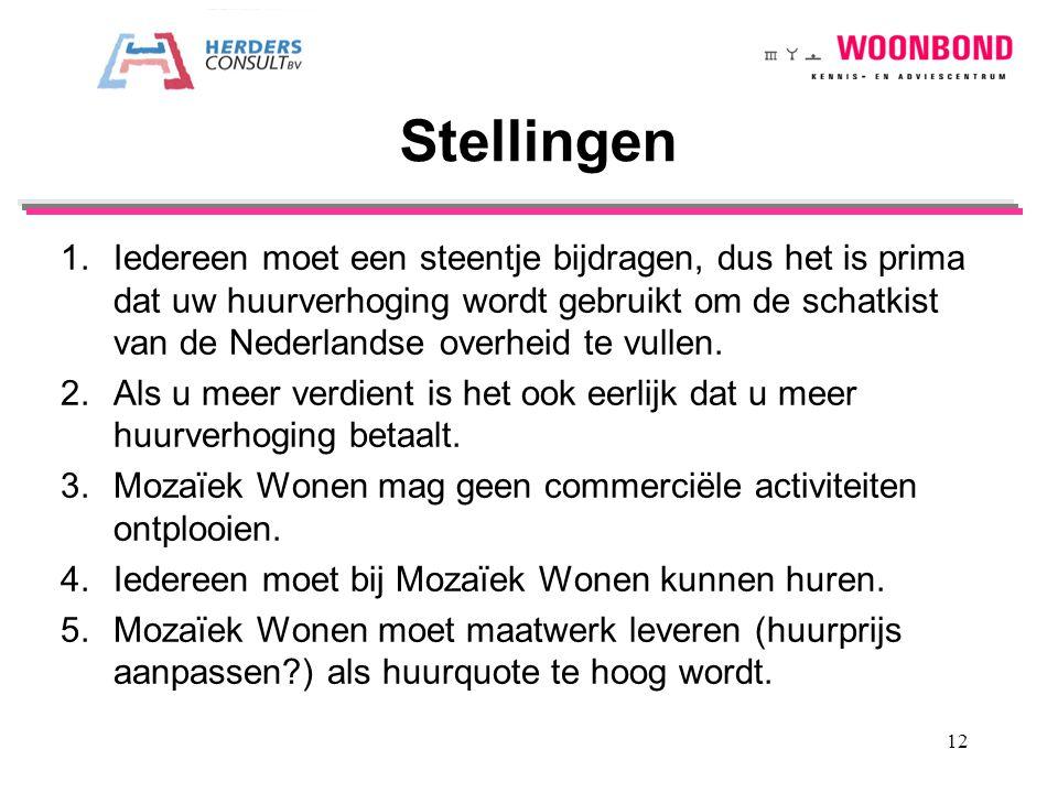 1.Iedereen moet een steentje bijdragen, dus het is prima dat uw huurverhoging wordt gebruikt om de schatkist van de Nederlandse overheid te vullen. 2.