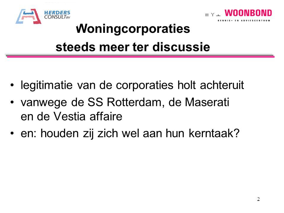 legitimatie van de corporaties holt achteruit vanwege de SS Rotterdam, de Maserati en de Vestia affaire en: houden zij zich wel aan hun kerntaak? Woni