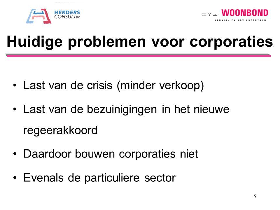 Last van de crisis (minder verkoop) Last van de bezuinigingen in het nieuwe regeerakkoord Daardoor bouwen corporaties niet Evenals de particuliere sec