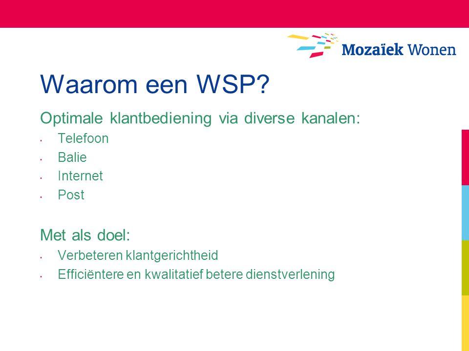 Waarom een WSP? Optimale klantbediening via diverse kanalen: Telefoon Balie Internet Post Met als doel: Verbeteren klantgerichtheid Efficiëntere en kw