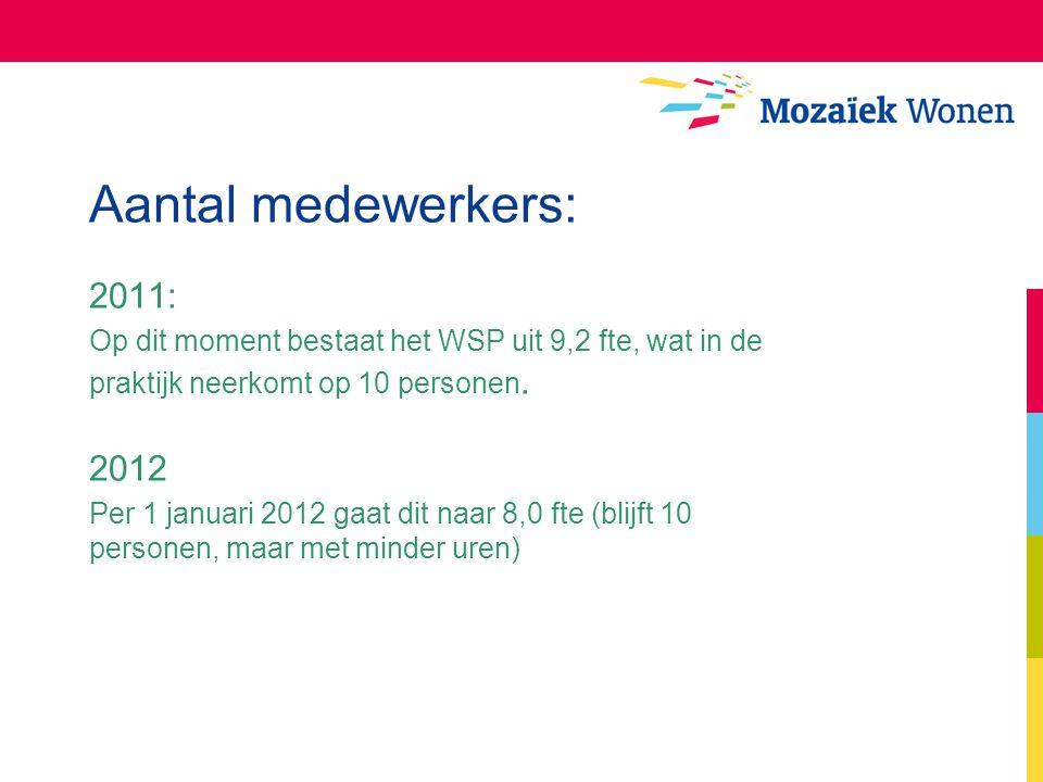 Aantal medewerkers: 2011: Op dit moment bestaat het WSP uit 9,2 fte, wat in de praktijk neerkomt op 10 personen. 2012 Per 1 januari 2012 gaat dit naar
