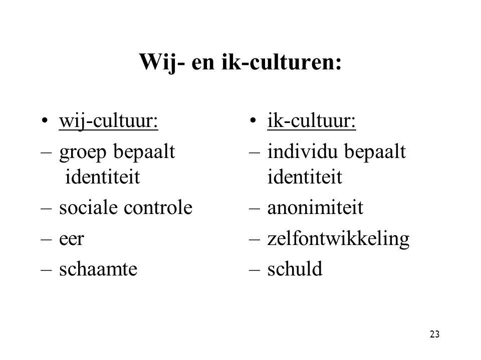 23 Wij- en ik-culturen: wij-cultuur: –groep bepaalt identiteit –sociale controle –eer –schaamte ik-cultuur: –individu bepaalt identiteit –anonimiteit –zelfontwikkeling –schuld