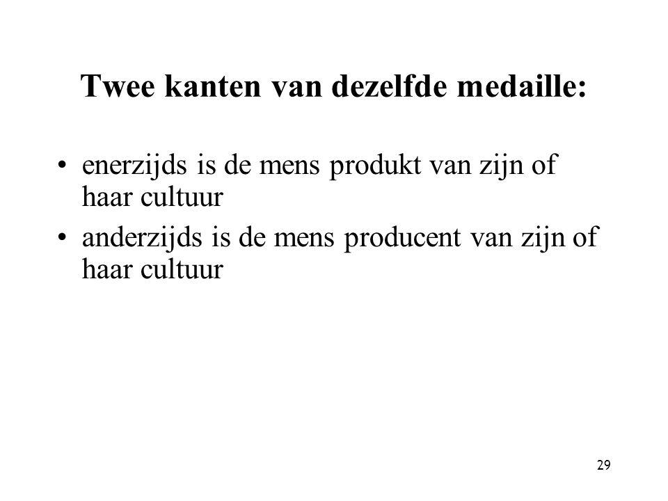 29 Twee kanten van dezelfde medaille: enerzijds is de mens produkt van zijn of haar cultuur anderzijds is de mens producent van zijn of haar cultuur