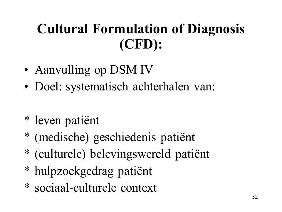 32 Cultural Formulation of Diagnosis (CFD): Aanvulling op DSM IV Doel: systematisch achterhalen van: *leven patiënt *(medische) geschiedenis patiënt *(culturele) belevingswereld patiënt *hulpzoekgedrag patiënt *sociaal-culturele context