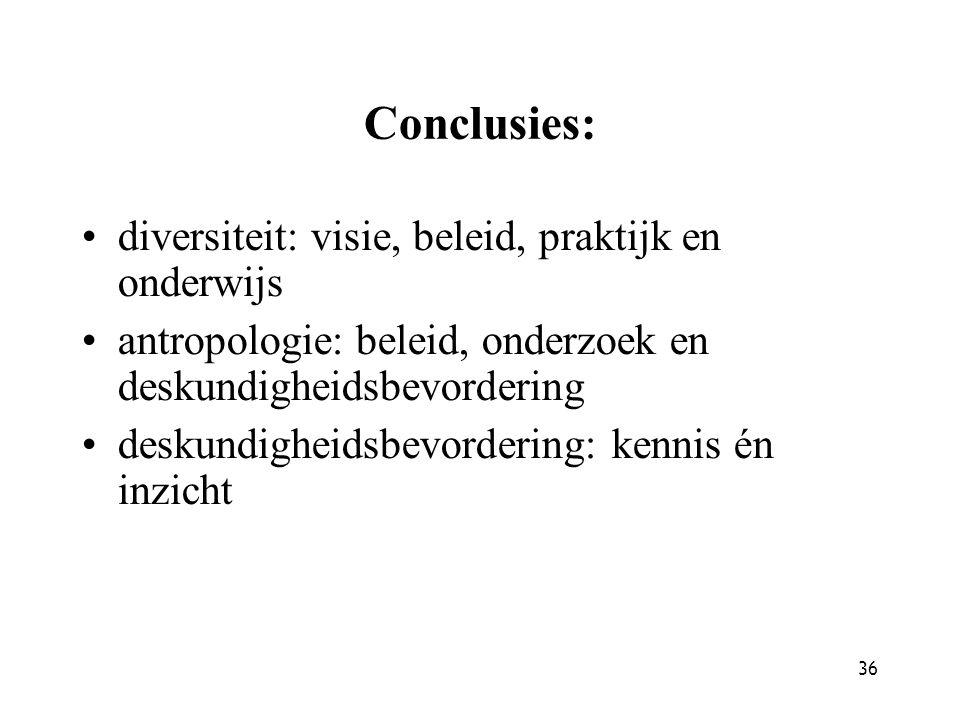 36 Conclusies: diversiteit: visie, beleid, praktijk en onderwijs antropologie: beleid, onderzoek en deskundigheidsbevordering deskundigheidsbevordering: kennis én inzicht