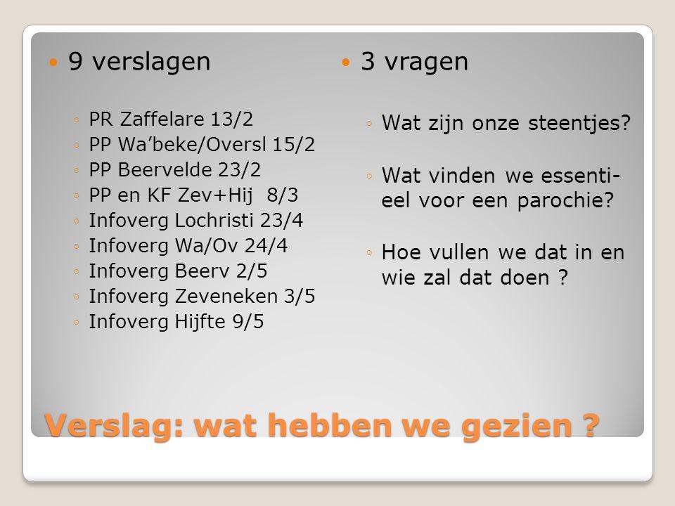 Verslag: wat hebben we gezien ? 9 verslagen ◦PR Zaffelare 13/2 ◦PP Wa'beke/Oversl 15/2 ◦PP Beervelde 23/2 ◦PP en KF Zev+Hij 8/3 ◦Infoverg Lochristi 23