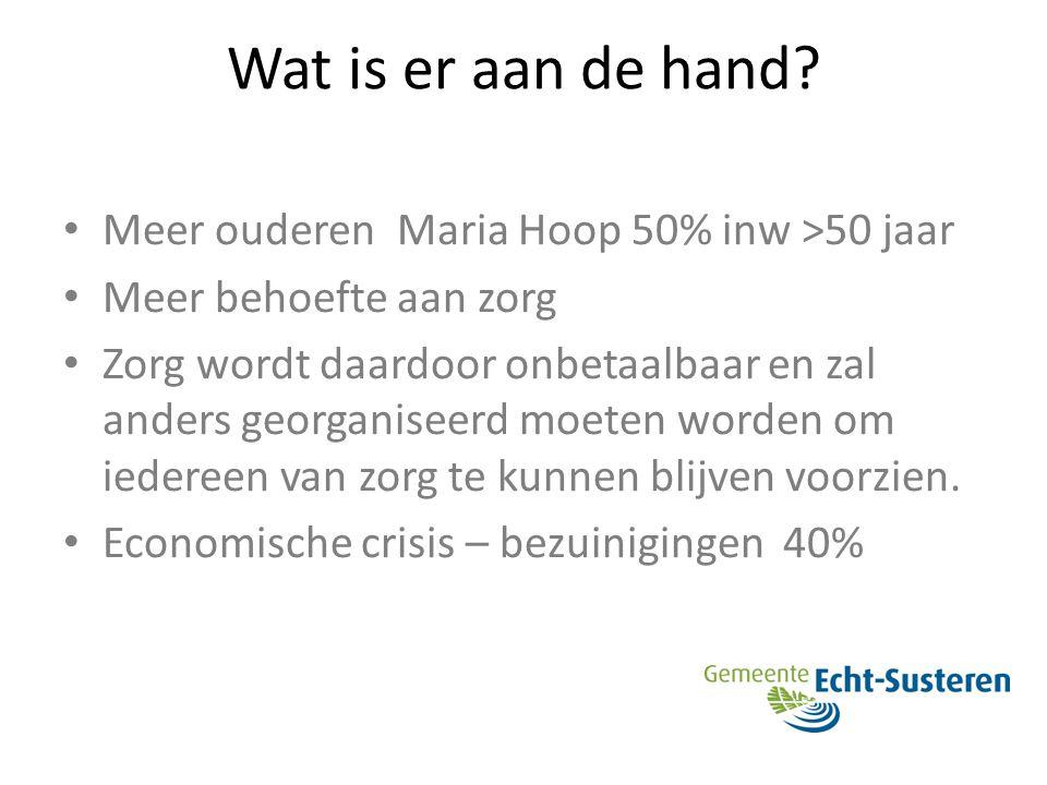 Wat is er aan de hand? Meer ouderen Maria Hoop 50% inw >50 jaar Meer behoefte aan zorg Zorg wordt daardoor onbetaalbaar en zal anders georganiseerd mo