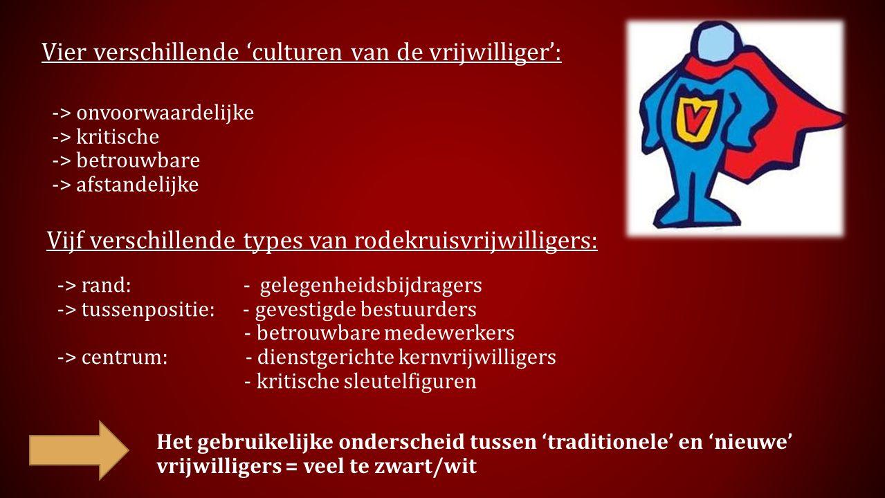 Vier verschillende 'culturen van de vrijwilliger': -> onvoorwaardelijke -> kritische -> betrouwbare -> afstandelijke Vijf verschillende types van rode