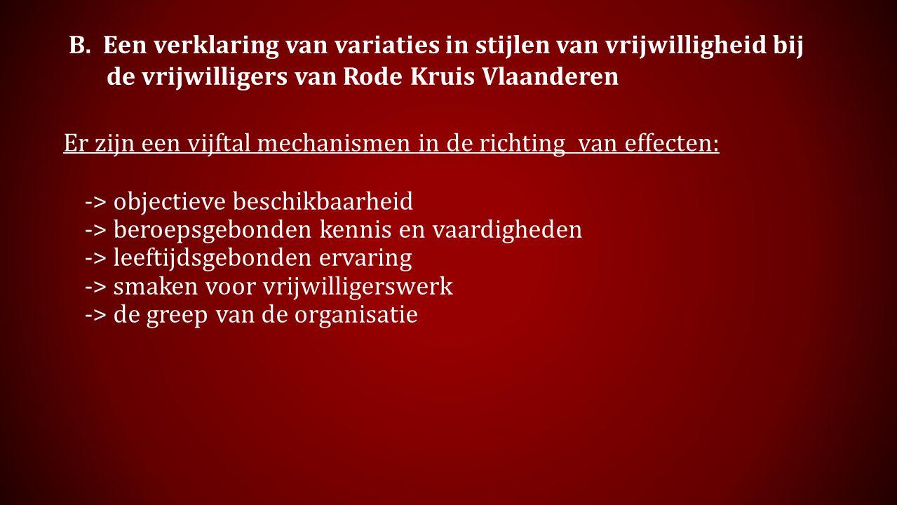 B. Een verklaring van variaties in stijlen van vrijwilligheid bij de vrijwilligers van Rode Kruis Vlaanderen Er zijn een vijftal mechanismen in de ric