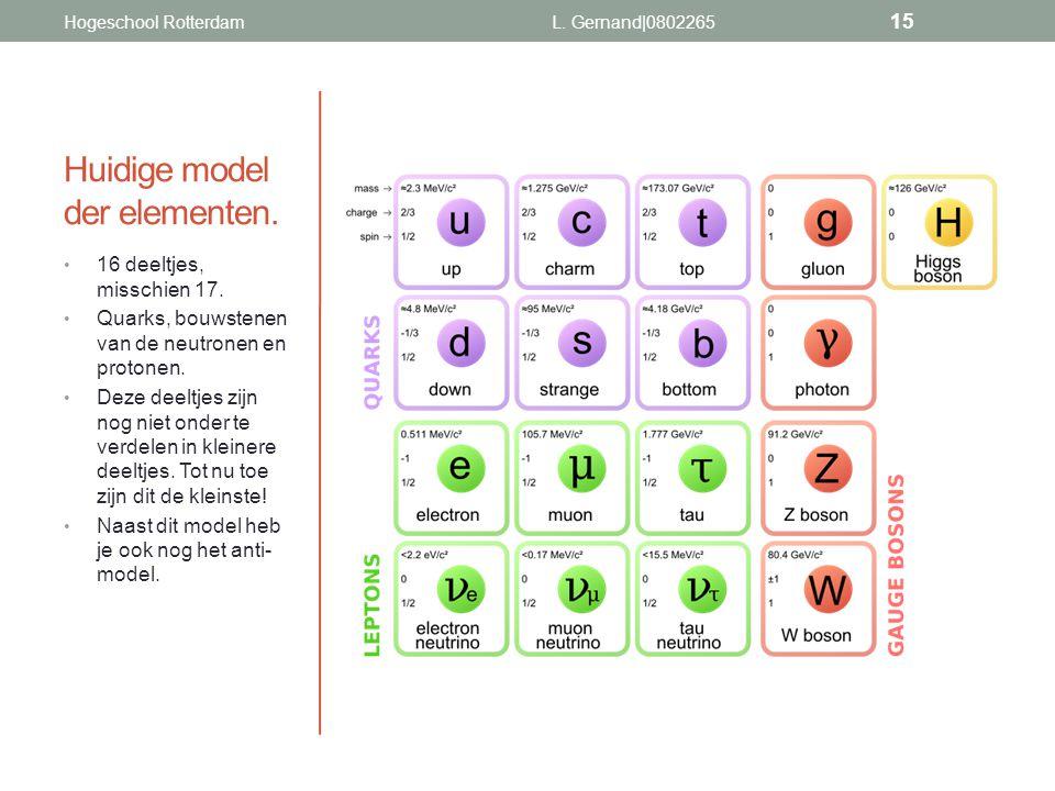 Huidige model der elementen. 16 deeltjes, misschien 17. Quarks, bouwstenen van de neutronen en protonen. Deze deeltjes zijn nog niet onder te verdelen