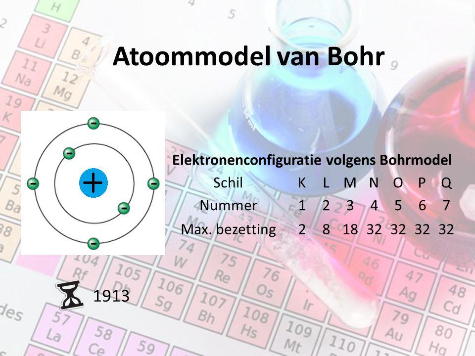Atoommodel van Bohr 1913 Elektronenconfiguratie volgens Bohrmodel SchilKLMNOPQ Nummer1234567 Max. bezetting281832