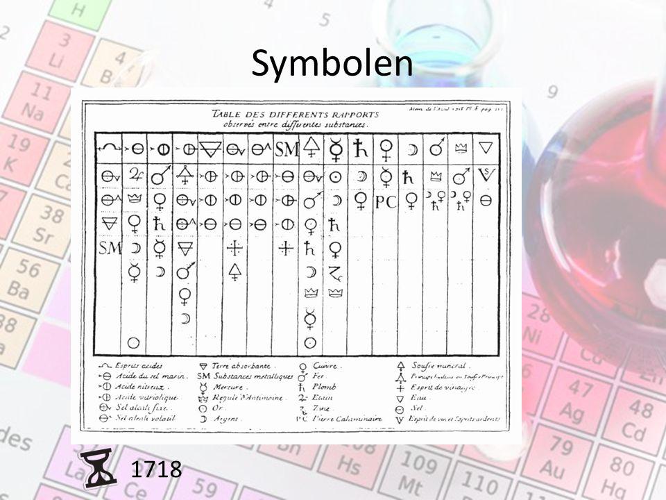 Symbolen 1718