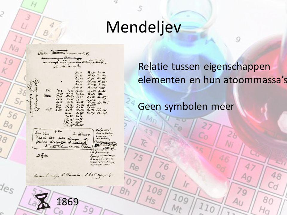 Mendeljev 1869 Relatie tussen eigenschappen elementen en hun atoommassa's Geen symbolen meer