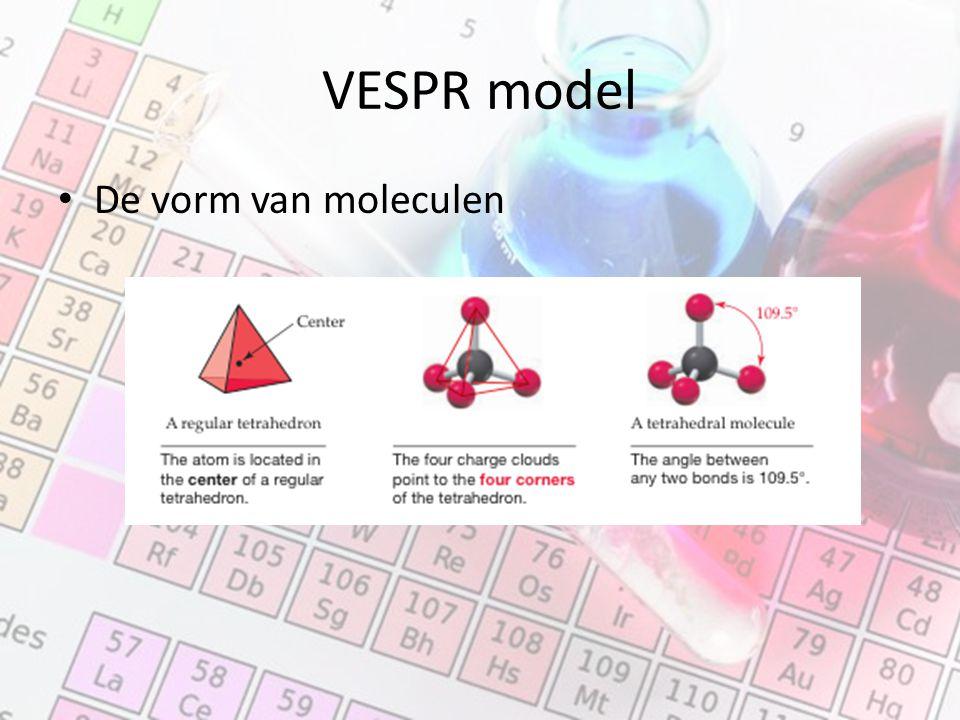 VESPR model De vorm van moleculen