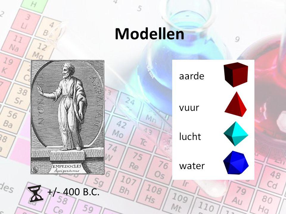 Modellen +/- 400 B.C.