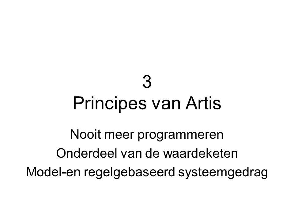 3 Principes van Artis Nooit meer programmeren Onderdeel van de waardeketen Model-en regelgebaseerd systeemgedrag