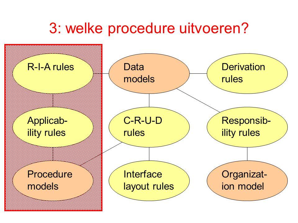 3: welke procedure uitvoeren.