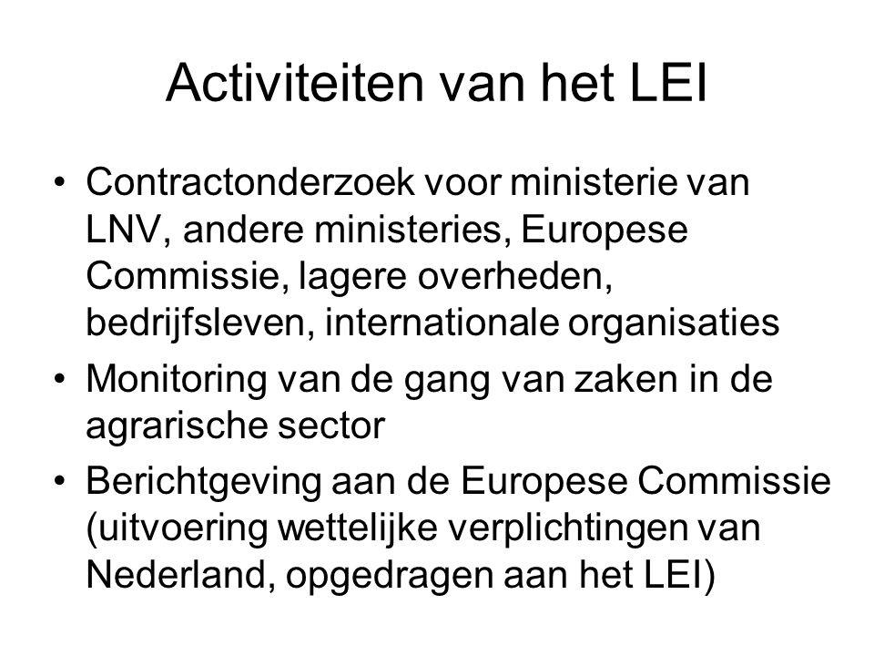 Activiteiten van het LEI Contractonderzoek voor ministerie van LNV, andere ministeries, Europese Commissie, lagere overheden, bedrijfsleven, internationale organisaties Monitoring van de gang van zaken in de agrarische sector Berichtgeving aan de Europese Commissie (uitvoering wettelijke verplichtingen van Nederland, opgedragen aan het LEI)