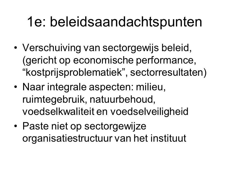 1e: beleidsaandachtspunten Verschuiving van sectorgewijs beleid, (gericht op economische performance, kostprijsproblematiek , sectorresultaten) Naar integrale aspecten: milieu, ruimtegebruik, natuurbehoud, voedselkwaliteit en voedselveiligheid Paste niet op sectorgewijze organisatiestructuur van het instituut