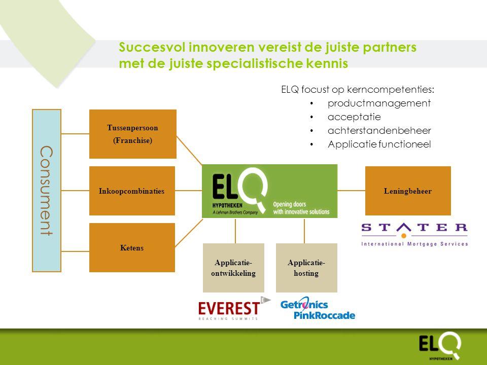 Selectiecriteria voor partners Inbreng competenties die ELQ aanvullen en verstevigen Distributiekanalen, Leningbeheer, Applicatie-ontwikkeling, Applicatie-hosting Snelheid van implementatie & time-to-market Partners kunnen meegaan in snelle time-to-market die voor ELQ essentieel is.
