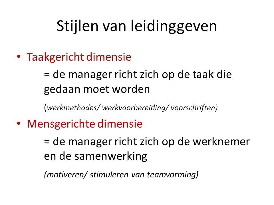 Stijlen van leidinggeven Taakgericht dimensie = de manager richt zich op de taak die gedaan moet worden ( werkmethodes/ werkvoorbereiding/ voorschrift