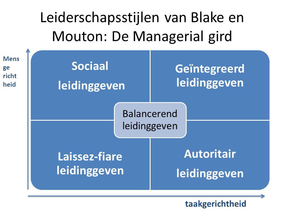 Leiderschapsstijlen van Blake en Mouton: De Managerial gird Sociaal leidinggeven Geïntegreerd leidinggeven Laissez-fiare leidinggeven Autoritair leidi