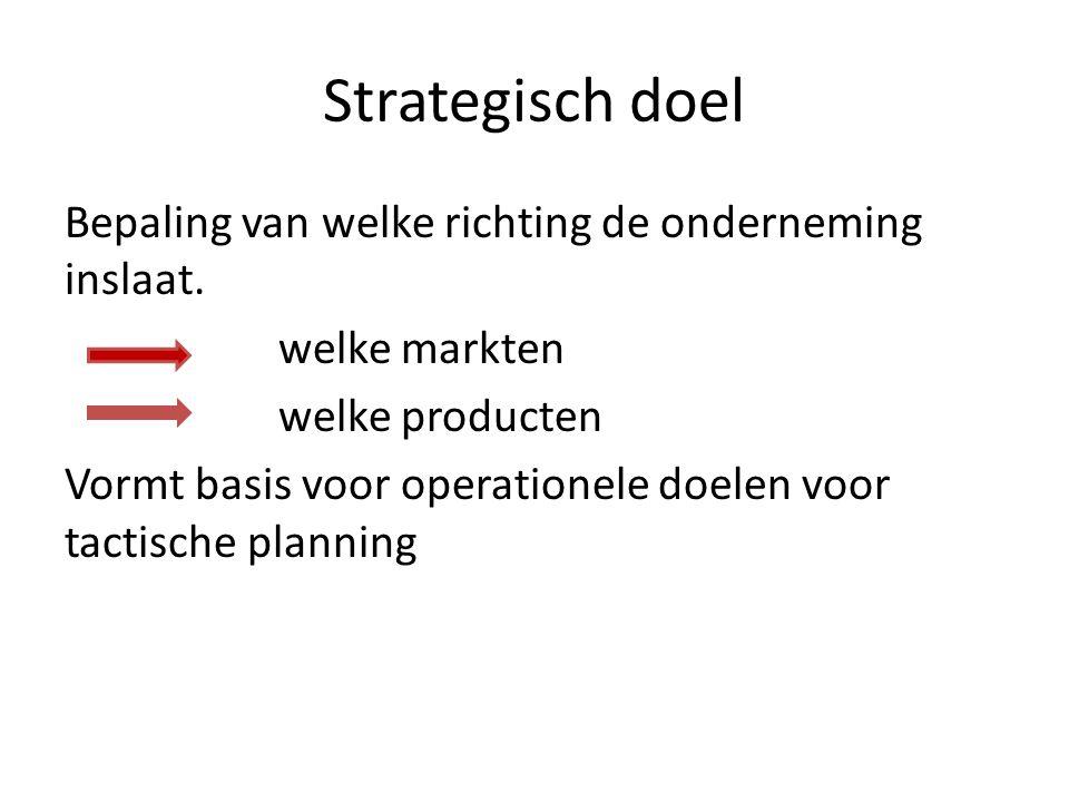 Strategisch doel Bepaling van welke richting de onderneming inslaat. welke markten welke producten Vormt basis voor operationele doelen voor tactische