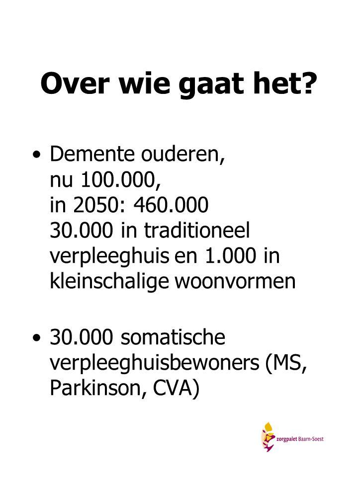 Over wie gaat het? Demente ouderen, nu 100.000, in 2050: 460.000 30.000 in traditioneel verpleeghuis en 1.000 in kleinschalige woonvormen 30.000 somat