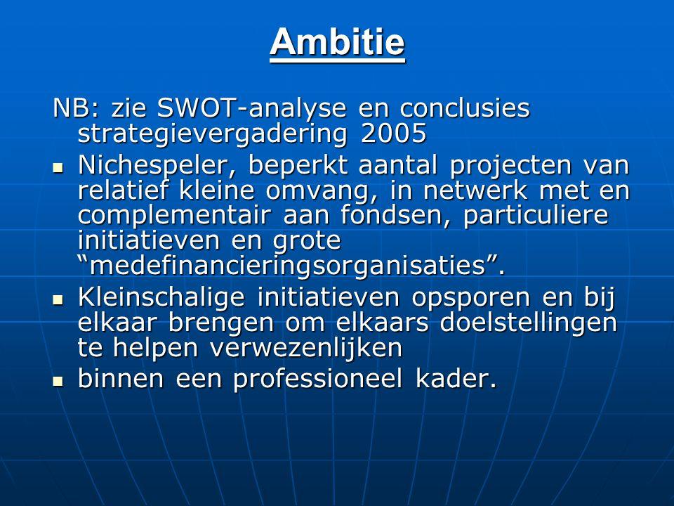 Ambitie NB: zie SWOT-analyse en conclusies strategievergadering 2005 Nichespeler, beperkt aantal projecten van relatief kleine omvang, in netwerk met en complementair aan fondsen, particuliere initiatieven en grote medefinancieringsorganisaties .
