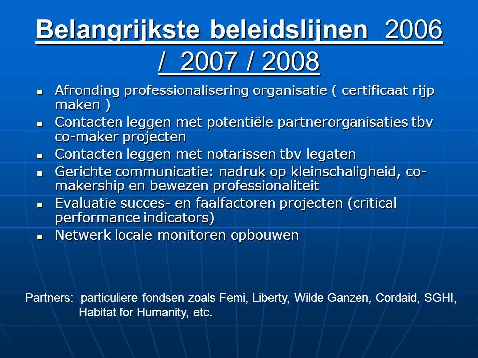 Partners: particuliere fondsen zoals Femi, Liberty, Wilde Ganzen, Cordaid, SGHI, Habitat for Humanity, etc.