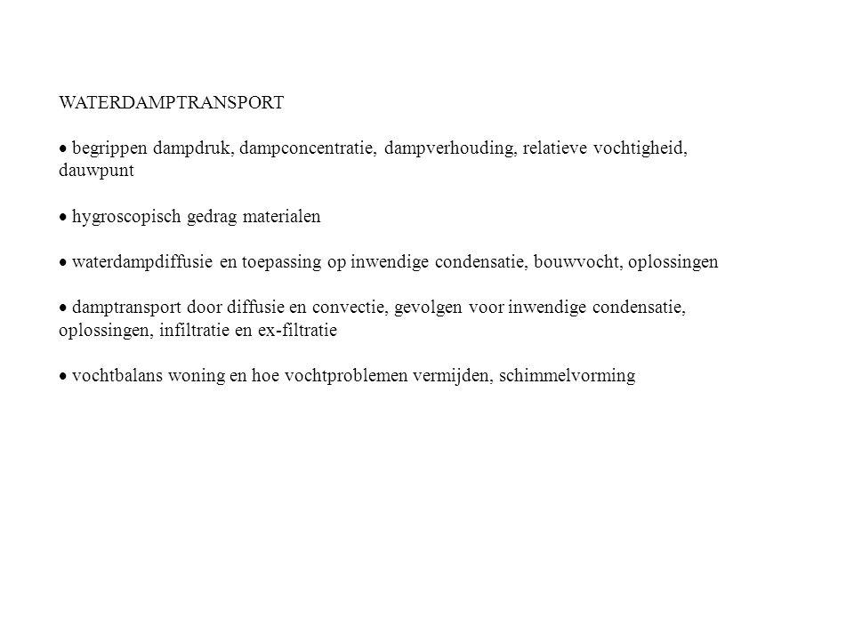 WATERDAMPTRANSPORT  begrippen dampdruk, dampconcentratie, dampverhouding, relatieve vochtigheid, dauwpunt  hygroscopisch gedrag materialen  waterdampdiffusie en toepassing op inwendige condensatie, bouwvocht, oplossingen  damptransport door diffusie en convectie, gevolgen voor inwendige condensatie, oplossingen, infiltratie en ex-filtratie  vochtbalans woning en hoe vochtproblemen vermijden, schimmelvorming