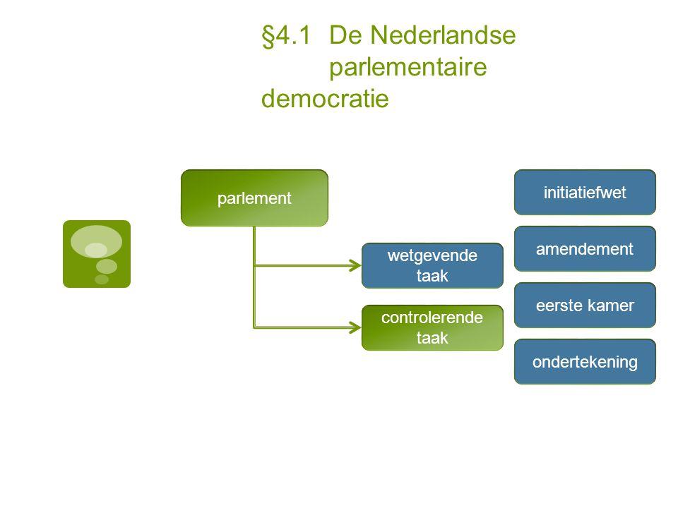 §4.1De Nederlandse parlementaire democratie parlement wetgevende taak controlerende taak initiatiefwet ondertekening eerste kamer amendement