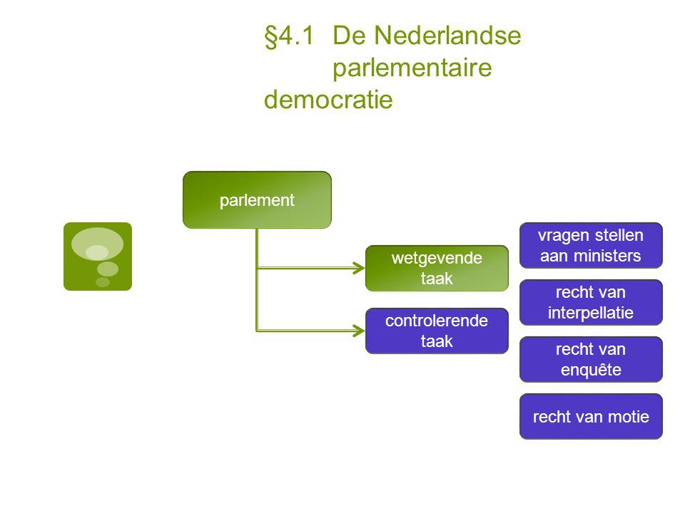 §4.1De Nederlandse parlementaire democratie parlement controlerende taak wetgevende taak vragen stellen aan ministers recht van motie recht van enquêt