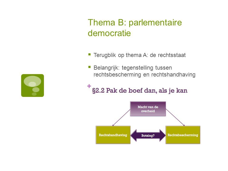 Thema B: parlementaire democratie  Terugblik op thema A: de rechtsstaat  Belangrijk: tegenstelling tussen rechtsbescherming en rechtshandhaving