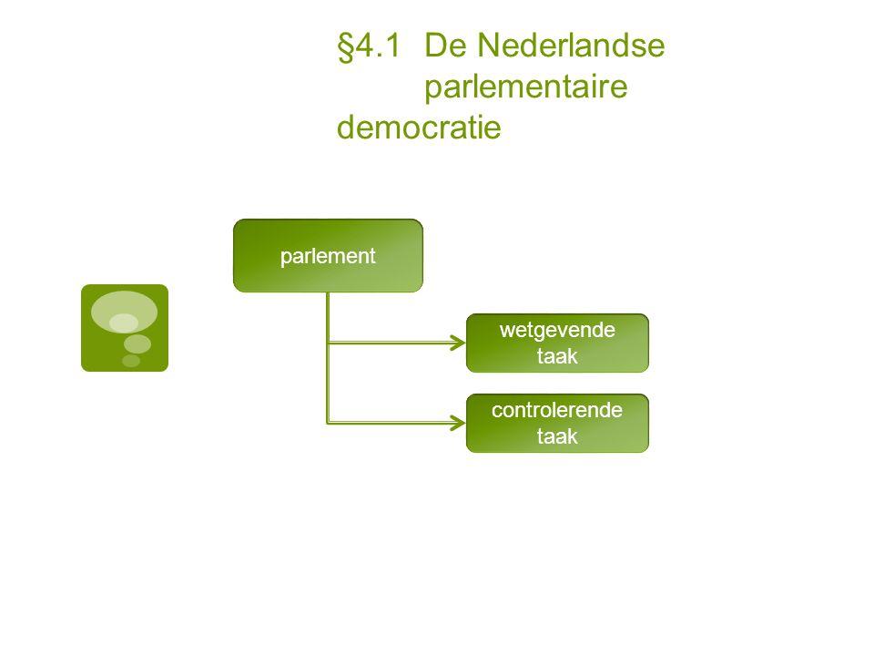 §4.1De Nederlandse parlementaire democratie parlement wetgevende taak controlerende taak
