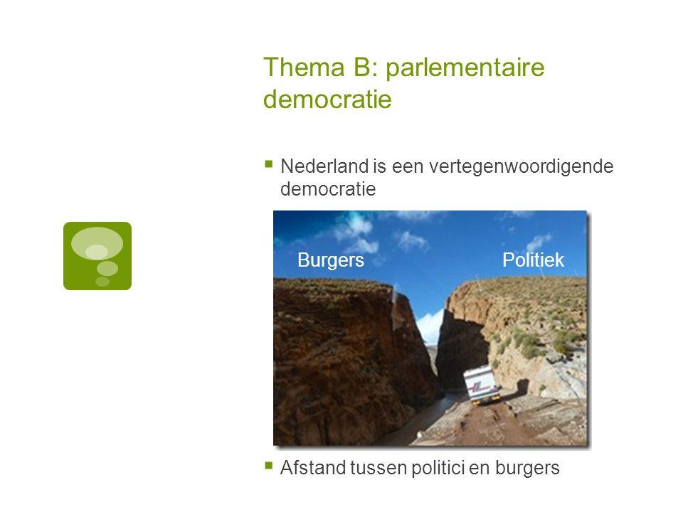 Thema B: parlementaire democratie  Nederland is een vertegenwoordigende democratie  Afstand tussen politici en burgers BurgersPolitiek